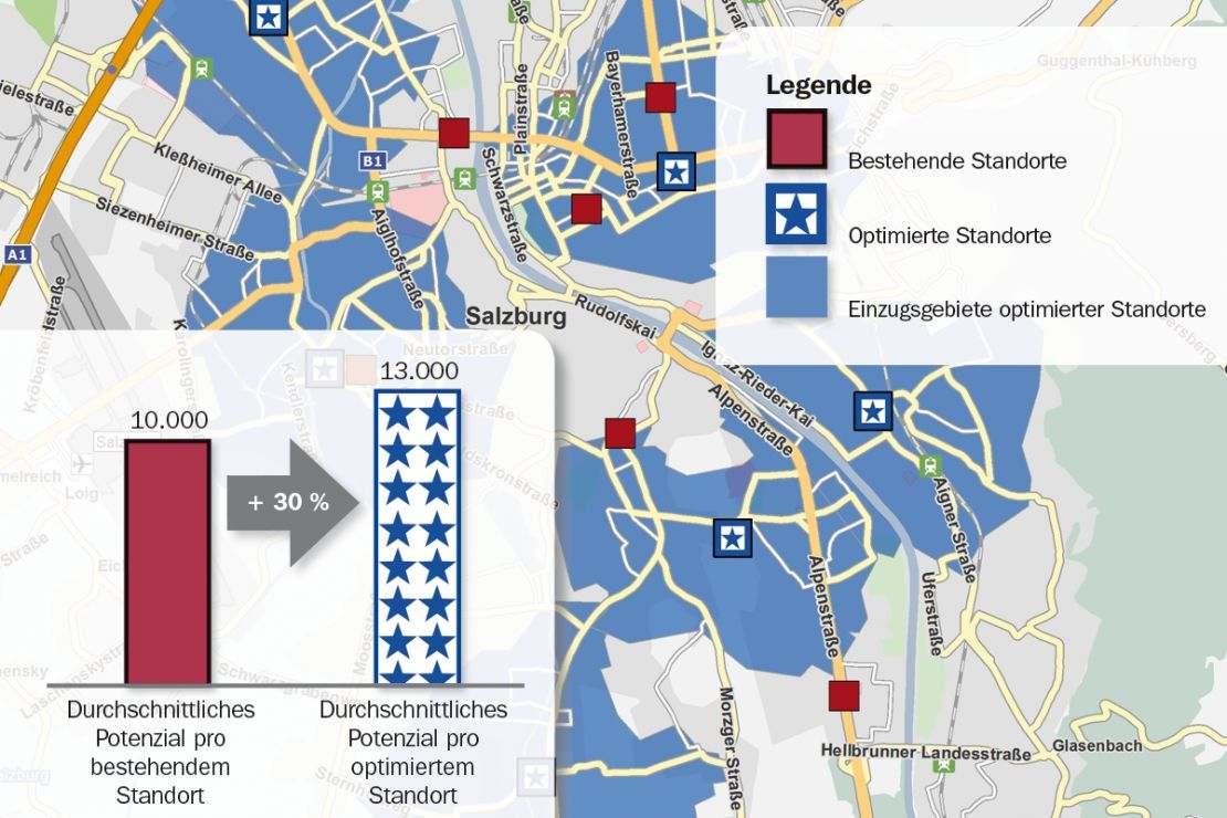 Banken und Sparkassen: Restrukturierung von Filialnetzen mit Geomarketing