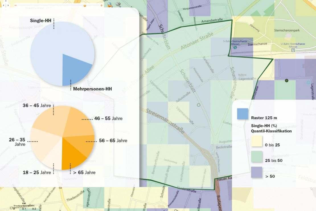 Standortbezogene Zielgruppenanalyse und Category Management im Einzelhandel