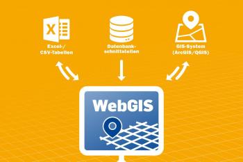 Easy data upload for analysis via WebGIS