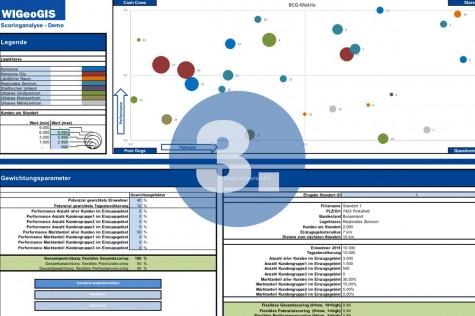 Schritt 3 Filialnetzoptimierung mit Geomarketing: Gesamt-Scoring bestehender & simulierter Standorte