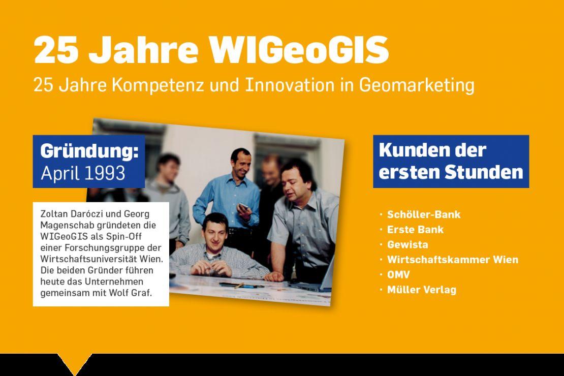 Infografik WIGeoGIS - Gründung, erste Kunden