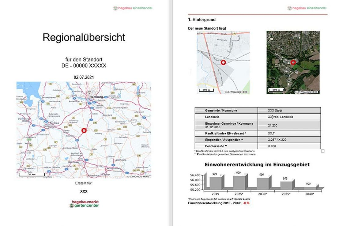 Standortbericht für Händlernetzplanung, erstellt im Standortanalyse-Tool WIGeoStandort
