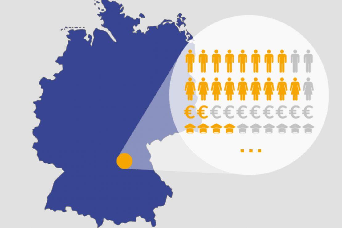 Market data Germany - Inhabitants, Population structure over 100 further potential data