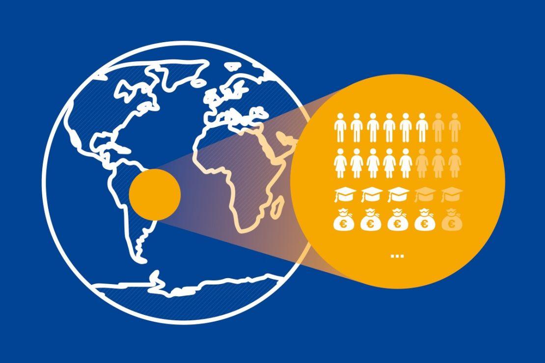Internationale Marktdaten - Kaufkraft und Bevölkerungsstruktur