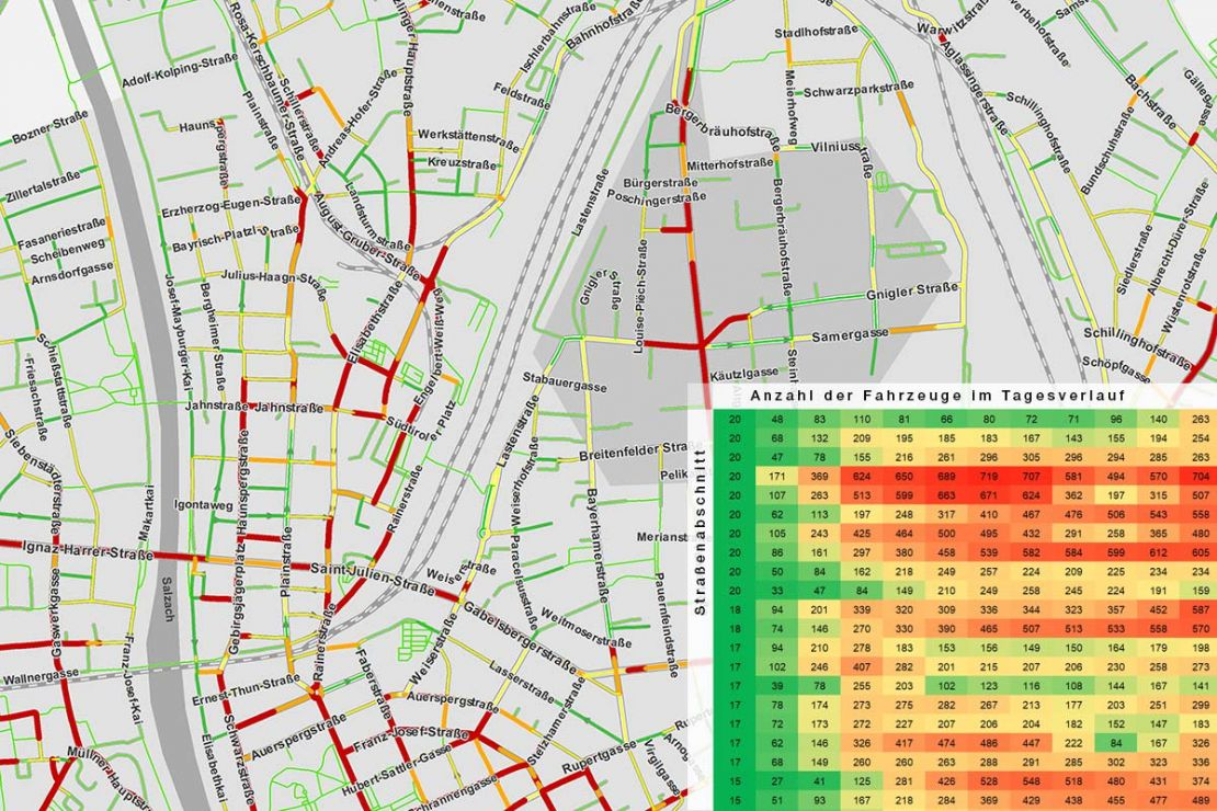 Traffic data - vehicle flows and speeds per road at any time of day